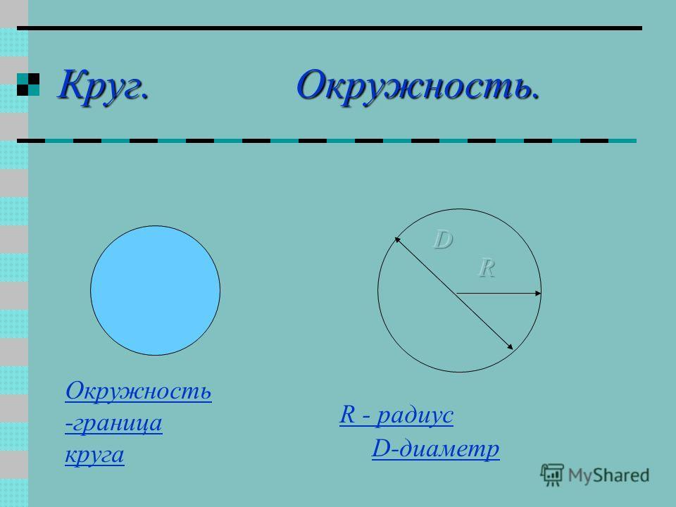 Круг. Окружность. R - радиус D-диаметр Окружность -граница круга