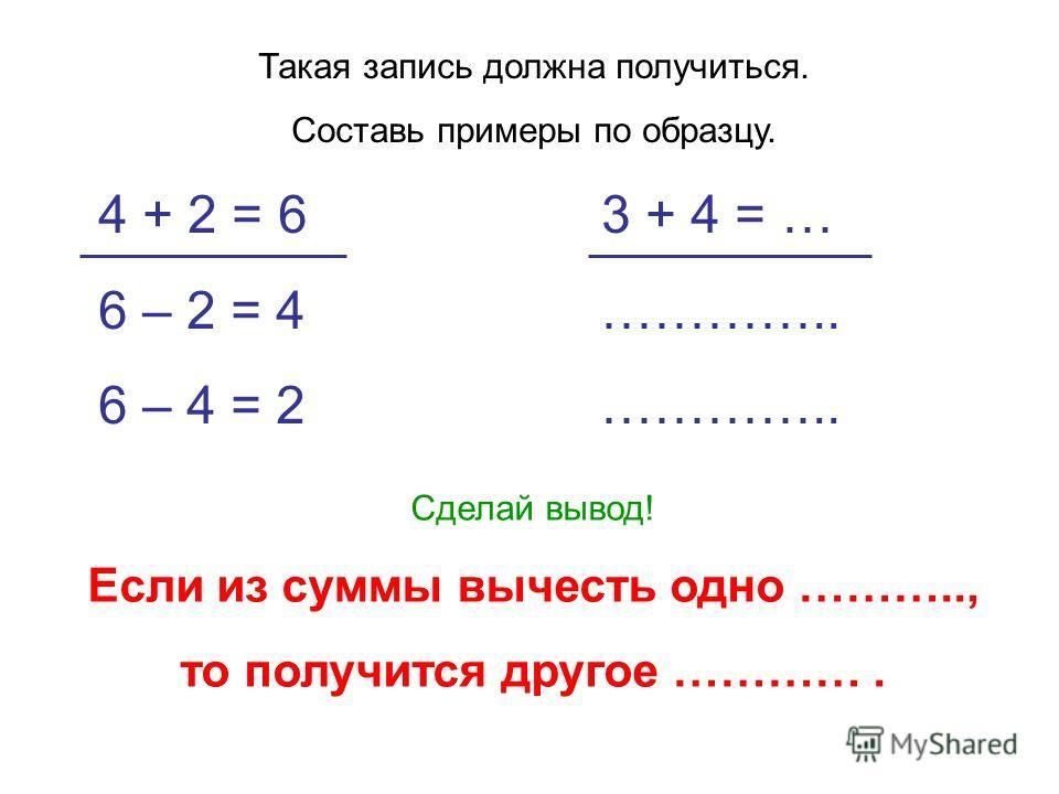 Такая запись должна получиться. Составь примеры по образцу. 4 + 2 = 6 3 + 4 = … 6 – 2 = 4 ………….. 6 – 4 = 2 ………….. Сделай вывод! Если из суммы вычесть одно ……….., то получится другое ………….