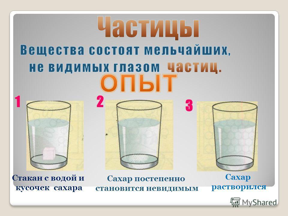 Стакан с водой и кусочек сахара 1 3 2 Сахар постепенно становится невидимым Сахар растворился