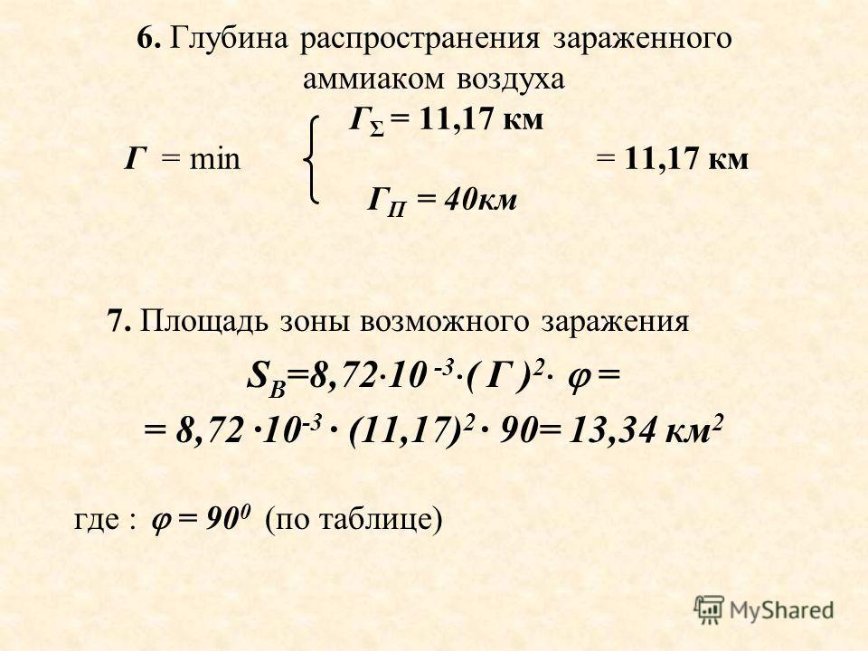 6. Глубина распространения зараженного аммиаком воздуха Г Σ = 11,17 км Г = min = 11,17 км Г П = 40км 7. Площадь зоны возможного заражения S В =8,72 10 -3 ( Г ) 2 = = 8,72 ·10 -3 · (11,17) 2 · 90= 13,34 км 2 где : = 90 0 (по таблице)