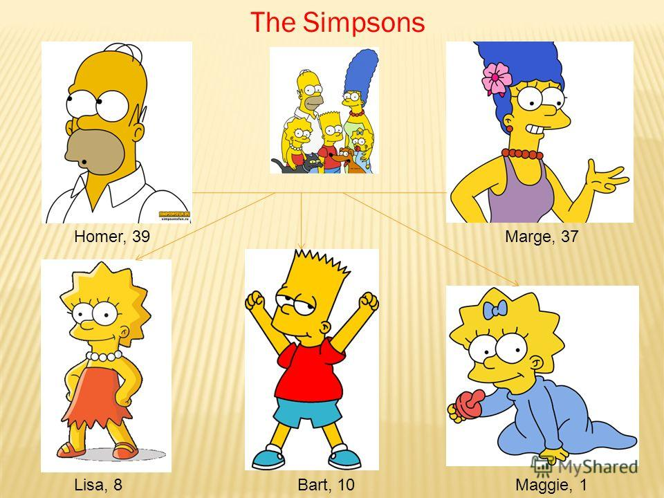 The Simpsons Bart, 10 Marge, 37 Lisa, 8 Homer, 39 Maggie, 1
