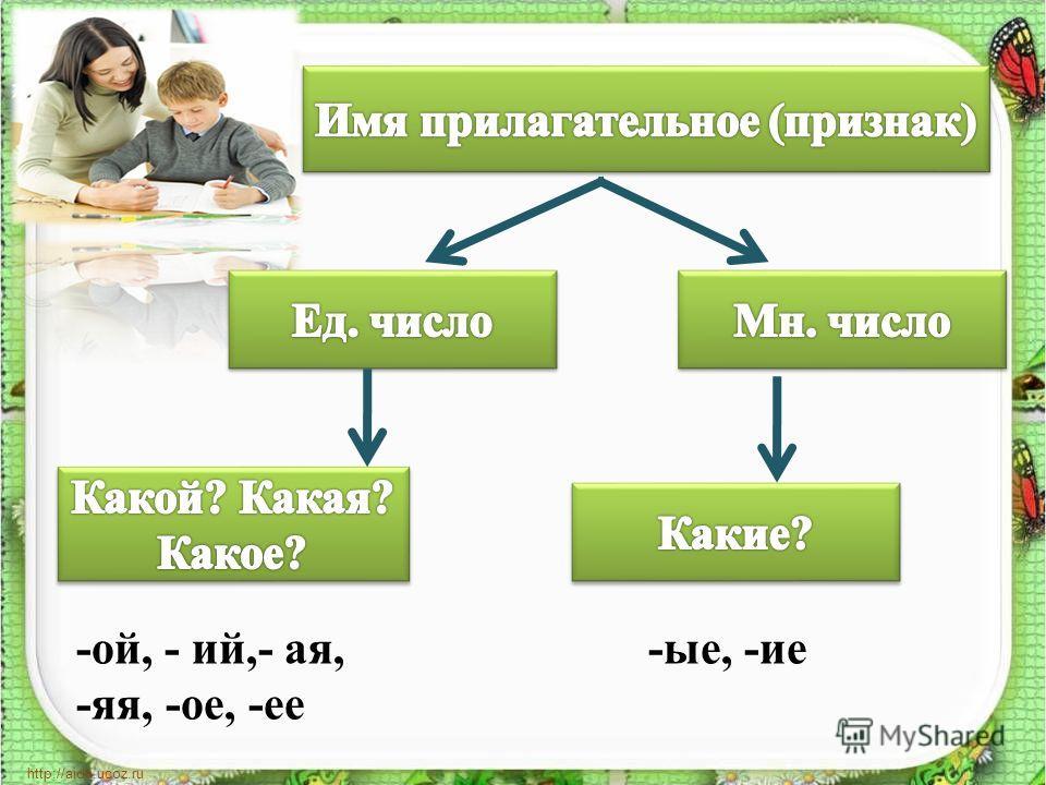 http://aida.ucoz.ru -ой, - ий,- ая, -яя, -ое, -ее -ые, -ие