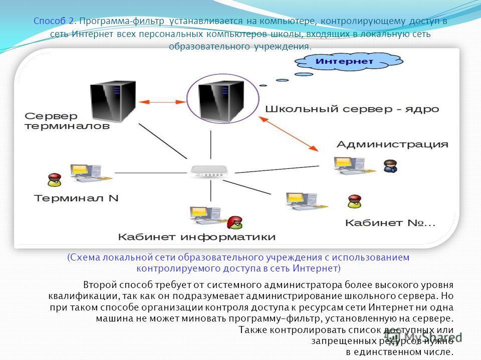 Способ 2. Программа-фильтр устанавливается на компьютере, контролирующему доступ в сеть Интернет всех персональных компьютеров школы, входящих в локальную сеть образовательного учреждения. Второй способ требует от системного администратора более высо