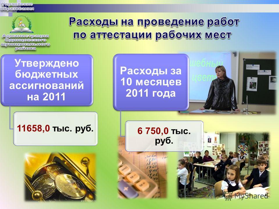 Утверждено бюджетных ассигнований на 2011 11658,0 тыс. руб. Расходы за 10 месяцев 2011 года 6 750,0 тыс. руб.
