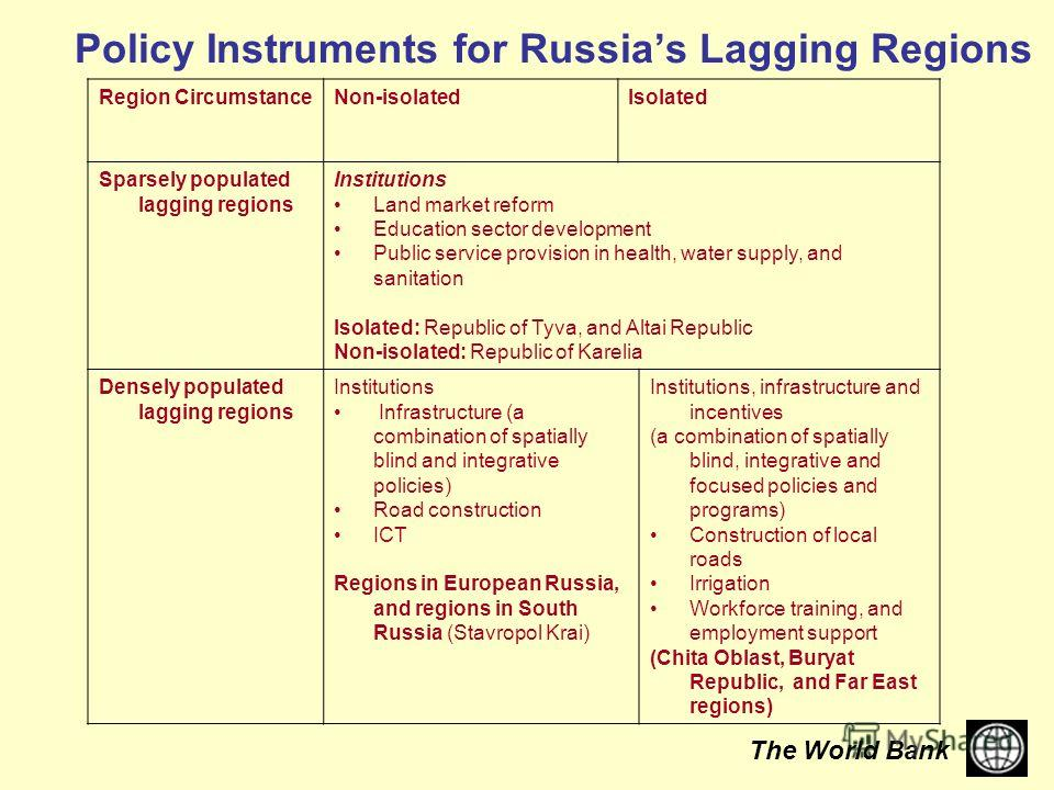 The World Bank Policy Instruments for Russias Lagging Regions Region CircumstanceNon-isolatedIsolated Sparsely populated lagging regions Institutions Land market reform Education sector development Public service provision in health, water supply, an