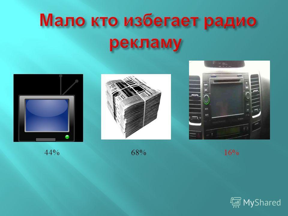 TV Газеты Радио 44% 68% 16%