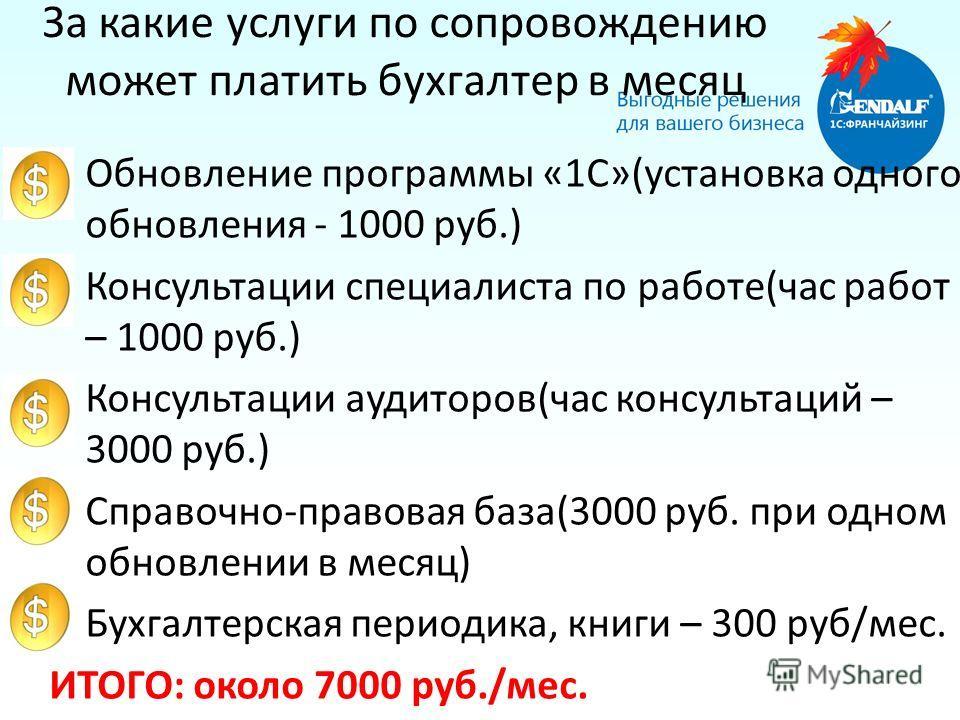 За какие услуги по сопровождению может платить бухгалтер в месяц Обновление программы «1С»(установка одного обновления - 1000 руб.) Консультации специалиста по работе(час работ – 1000 руб.) Консультации аудиторов(час консультаций – 3000 руб.) Справоч