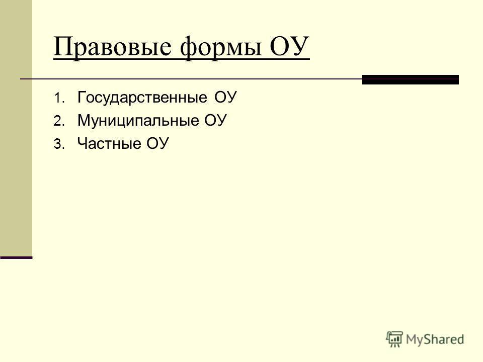 Правовые формы ОУ 1. Государственные ОУ 2. Муниципальные ОУ 3. Частные ОУ