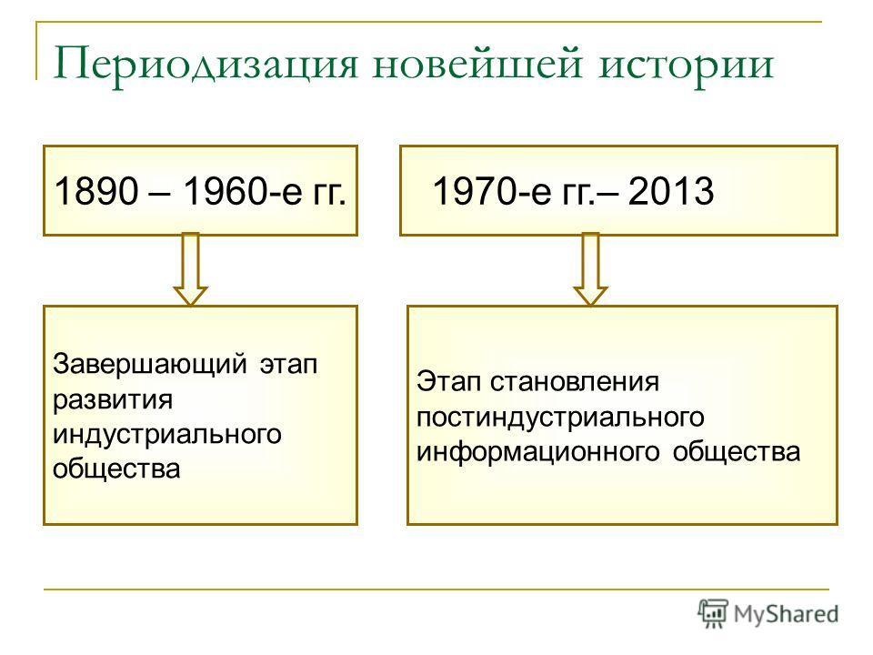 Периодизация новейшей истории 1890 – 1960-е гг. 1970-е гг.– 2013 Завершающий этап развития индустриального общества Этап становления постиндустриального информационного общества