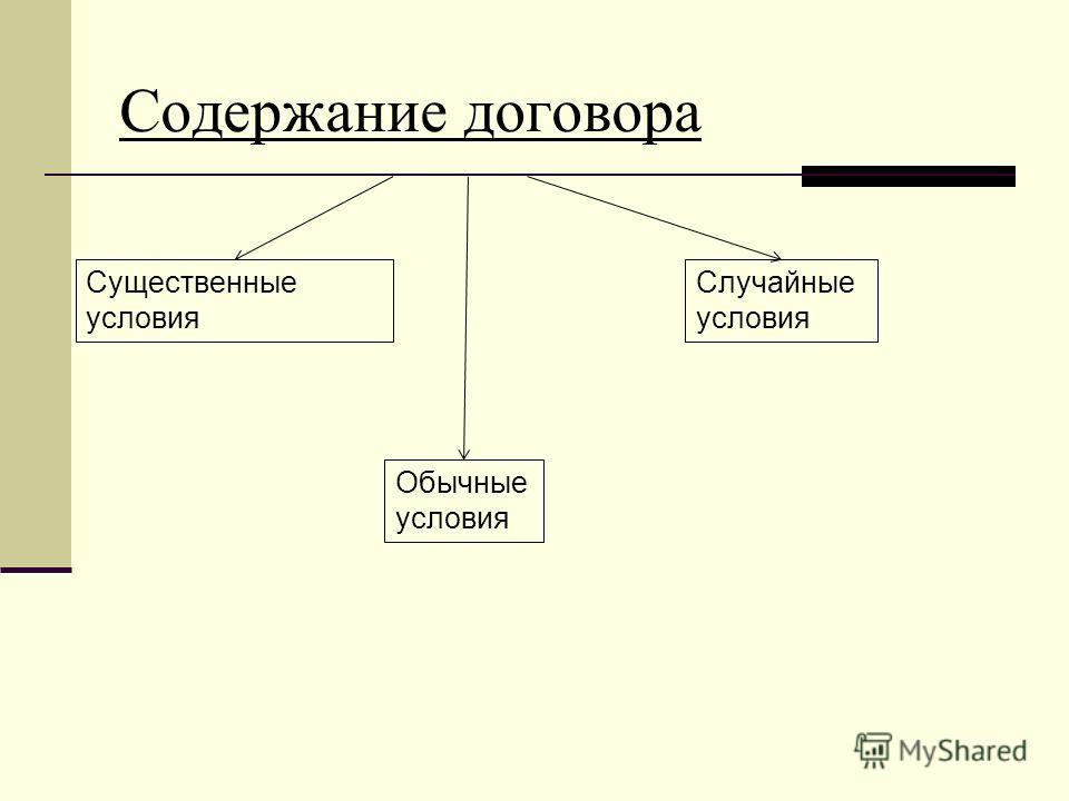 Содержание договора Существенные условия Случайные условия Обычные условия
