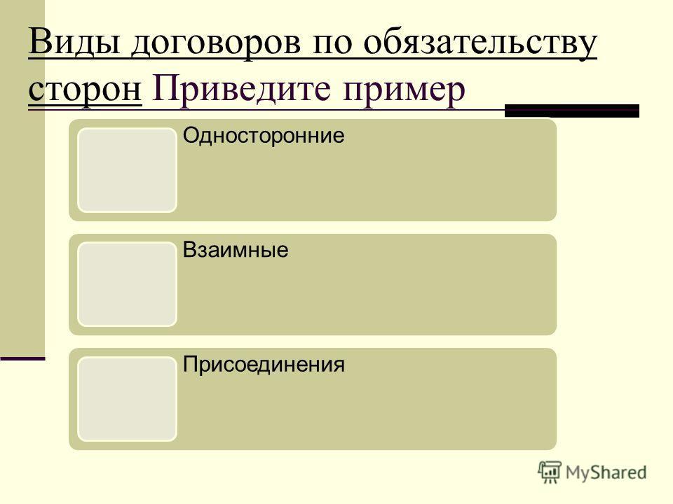 Виды договоров по обязательству сторонВиды договоров по обязательству сторон Приведите пример Односторонние Взаимные Присоединения