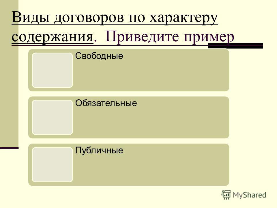 Виды договоров по характеру содержанияВиды договоров по характеру содержания. Приведите пример Свободные Обязательные Публичные
