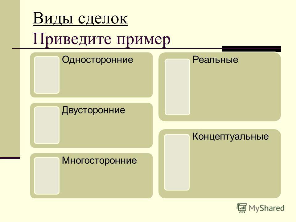 Виды сделок Виды сделок Приведите пример Односторонние Двусторонние Многосторонние Реальные Концептуальные