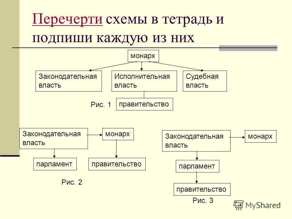ПеречертиПеречерти схемы в