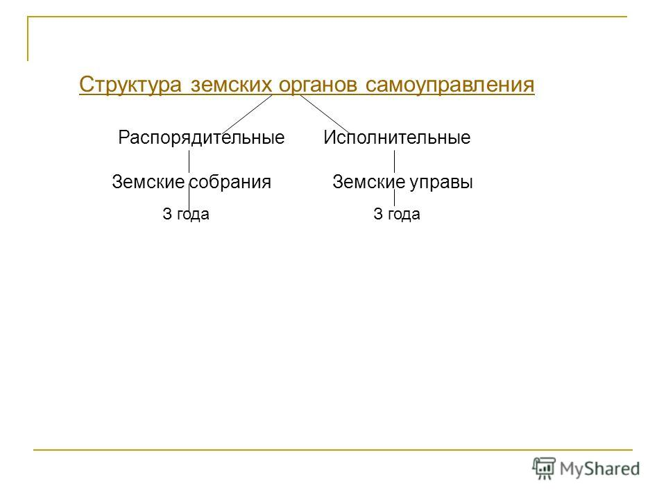Распорядительные Земские собрания Исполнительные Структура земских органов самоуправления З года Земские управы З года