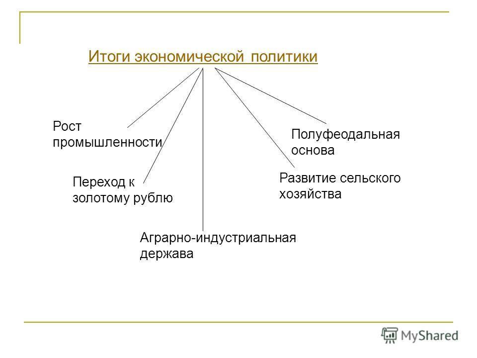 Рост промышленности Переход к золотому рублю Итоги экономической политики Аграрно-индустриальная держава Развитие сельского хозяйства Полуфеодальная основа