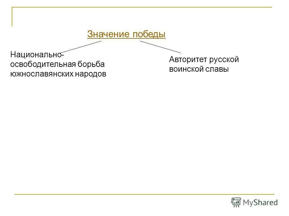 Национально- освободительная борьба южнославянских народов Значение победы Авторитет русской воинской славы