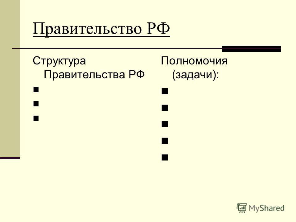 Правительство РФ Структура Правительства РФ Полномочия (задачи):