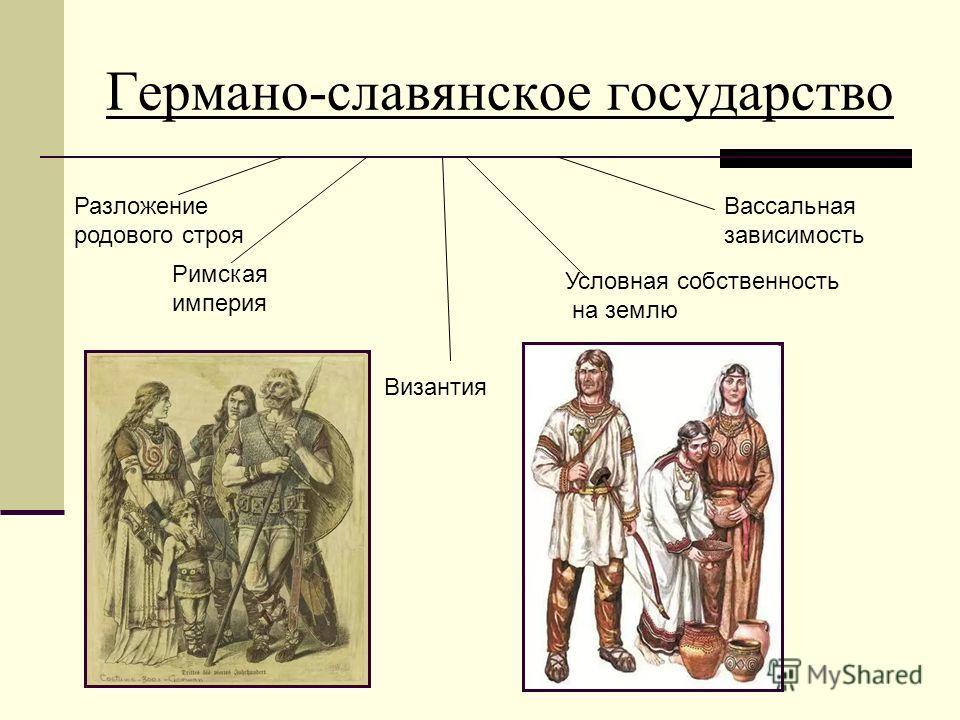 Германо-славянское государство Римская империя Византия Условная собственность на землю Вассальная зависимость Разложение родового строя