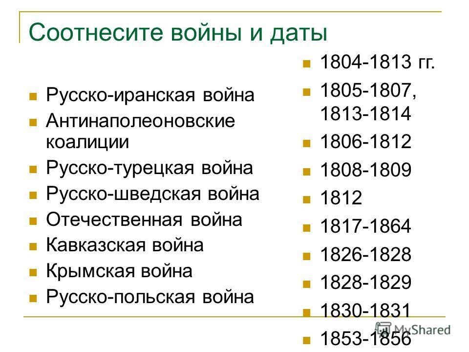 Соотнесите войны и даты Русско-иранская война Антинаполеоновские коалиции Русско-турецкая война Русско-шведская война Отечественная война Кавказская война Крымская война Русско-польская война 1804-1813 гг. 1805-1807, 1813-1814 1806-1812 1808-1809 181