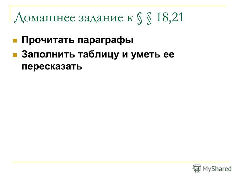 Домашнее задание к § § 18,21 Прочитать параграфы Заполнить таблицу и уметь ее пересказать