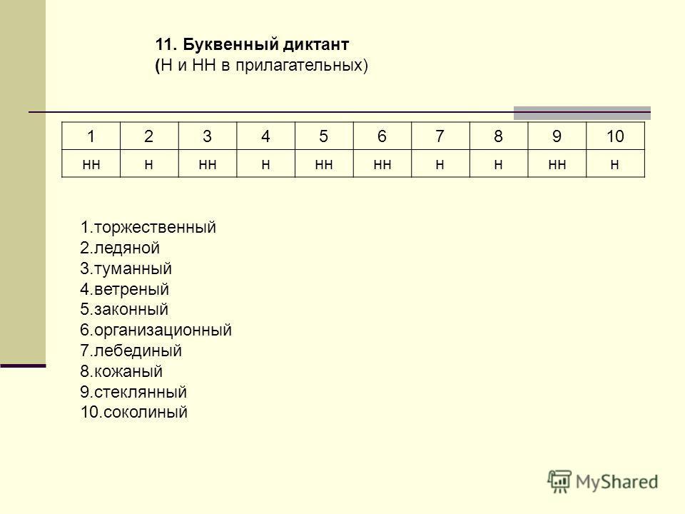 11. Буквенный диктант (Н и НН в прилагательных) 12345678910 ннн н нн н 1.торжественный 2.ледяной 3.туманный 4.ветреный 5.законный 6.организационный 7.лебединый 8.кожаный 9.стеклянный 10.соколиный