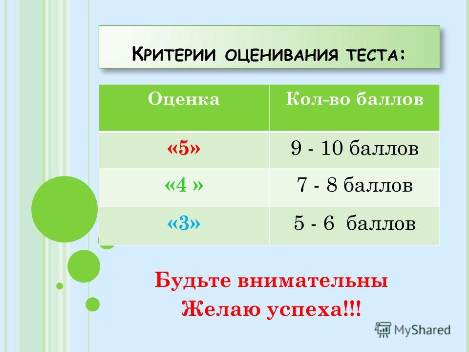 К РИТЕРИИ ОЦЕНИВАНИЯ ТЕСТА : Будьте внимательны Желаю успеха!!! ОценкаКол-во баллов «5» 9 - 10 баллов «4 » 7 - 8 баллов «3» 5 - 6 баллов