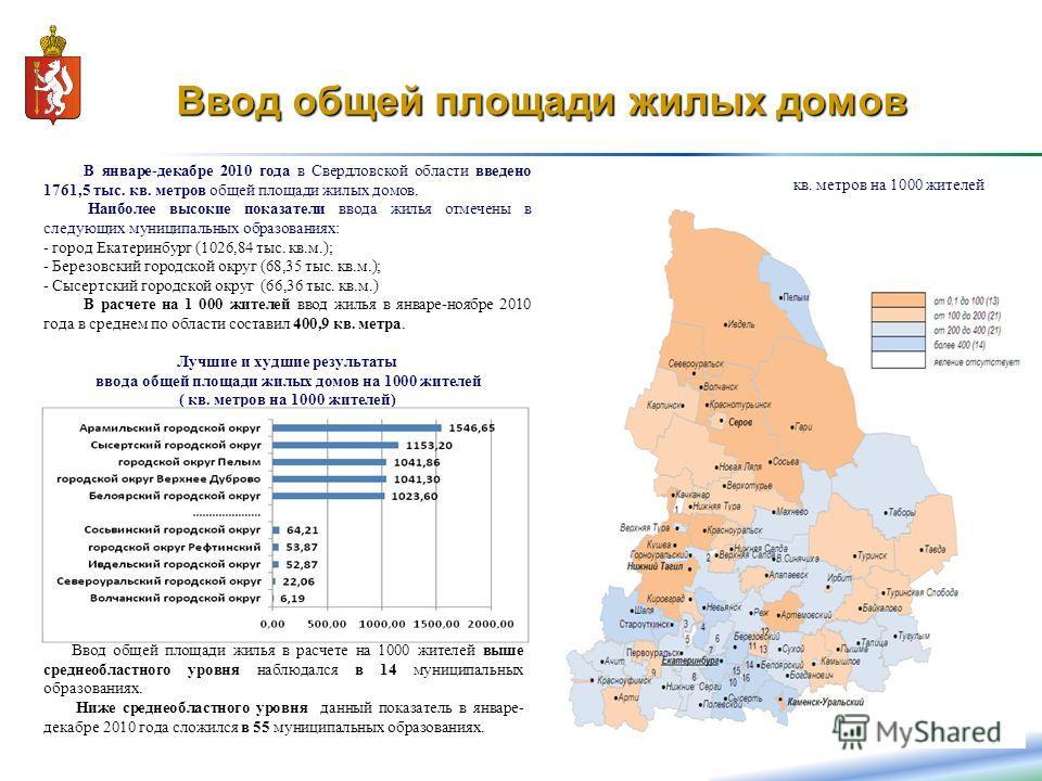 Ввод общей площади жилых домов В январе-декабре 2010 года в Свердловской области введено 1761,5 тыс. кв. метров общей площади жилых домов. Наиболее высокие показатели ввода жилья отмечены в следующих муниципальных образованиях: - город Екатеринбург (