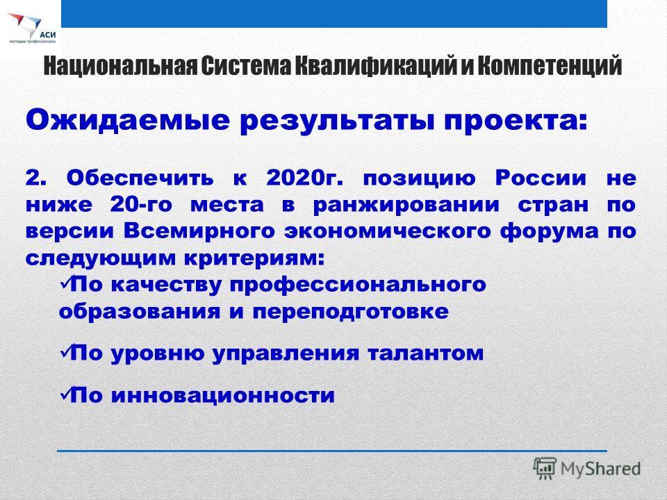 Ожидаемые результаты проекта: 2. Обеспечить к 2020г. позицию России не ниже 20-го места в ранжировании стран по версии Всемирного экономического форума по следующим критериям: По качеству профессионального образования и переподготовке По уровню управ