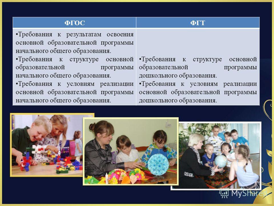 ФГОСФГТ Требования к результатам освоения основной образовательной программы начального общего образования. Требования к структуре основной образовательной программы начального общего образования. Требования к условиям реализации основной образовател