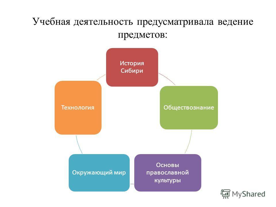 Учебная деятельность предусматривала ведение предметов: