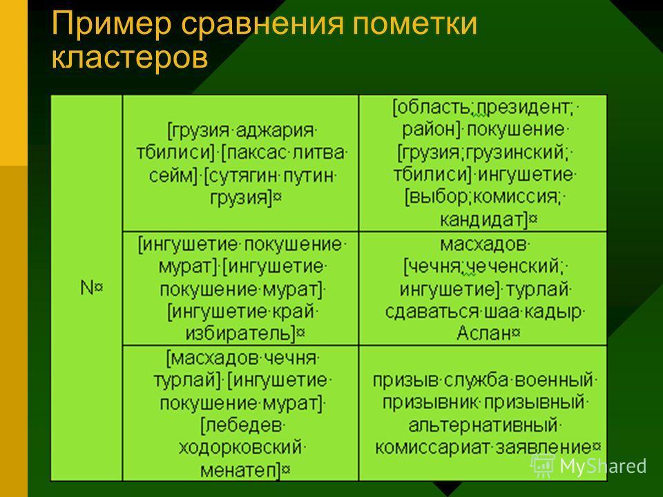 Пример сравнения пометки кластеров