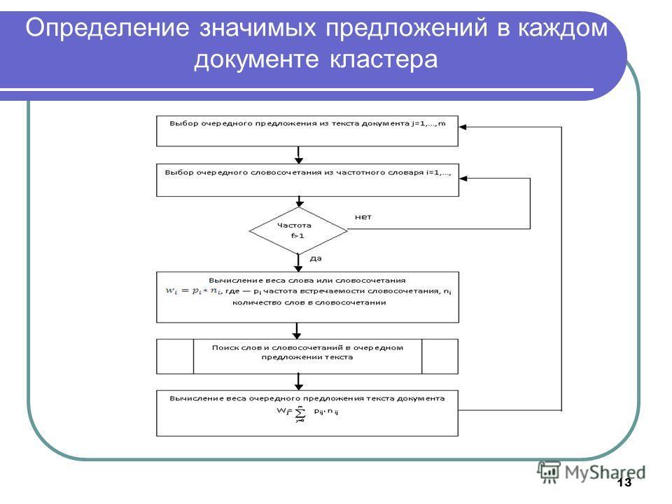 13 Определение значимых предложений в каждом документе кластера