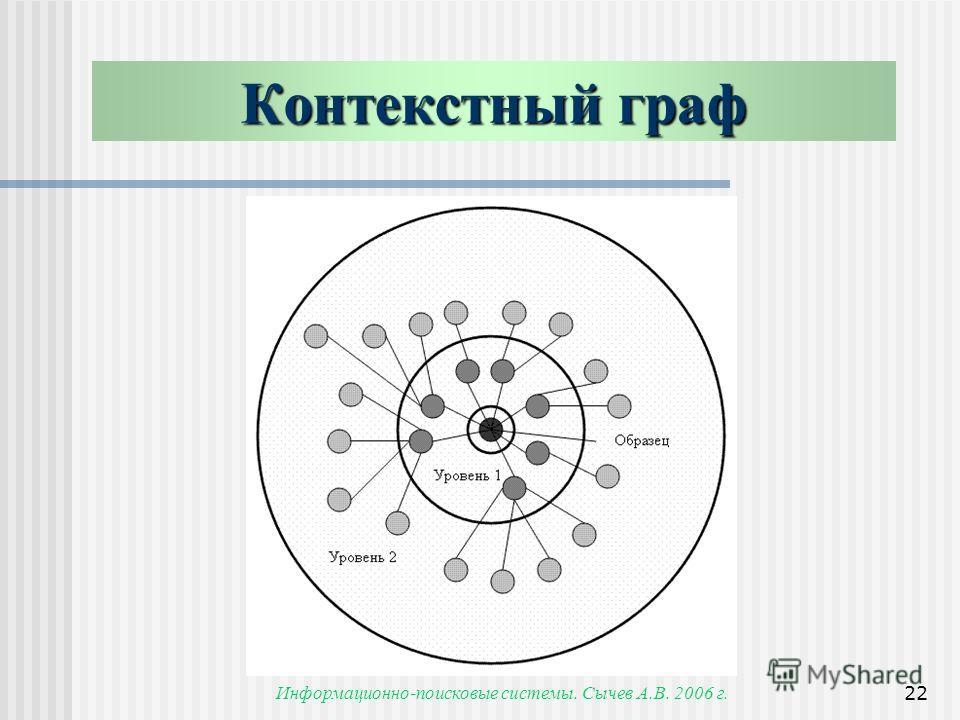 Информационно-поисковые системы. Сычев А.В. 2006 г.22 Контекстный граф
