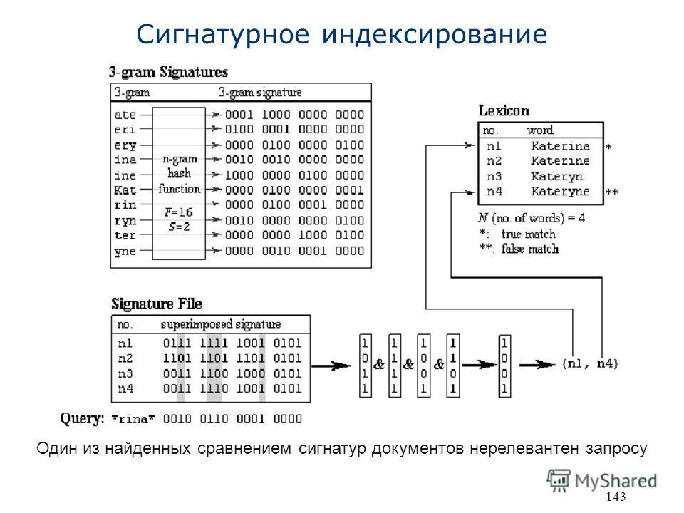 143 Один из найденных сравнением сигнатур документов нерелевантен запросу Сигнатурное индексирование