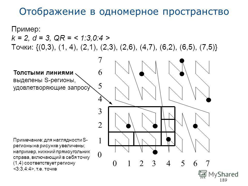 189 Отображение в одномерное пространство Пример: k = 2, d = 3, QR = Точки: {(0,3), (1, 4), (2,1), (2,3), (2,6), (4,7), (6,2), (6,5), (7,5)} 0 1 2 3 4 5 6 7 0 1 2 3 4 5 6 7 Толстыми линиями выделены S-регионы, удовлетворяющие запросу Примечание: для