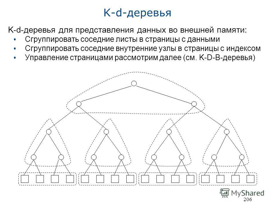 206 K-d-деревья K-d-деревья для представления данных во внешней памяти: Сгруппировать соседние листы в страницы с данными Сгруппировать соседние внутренние узлы в страницы с индексом Управление страницами рассмотрим далее (см. K-D-B-деревья)