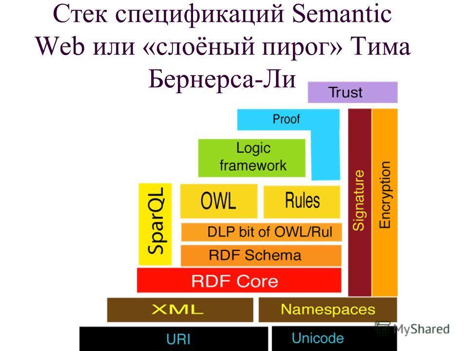 Стек спецификаций Semantic Web или «слоёный пирог» Тима Бернерса-Ли