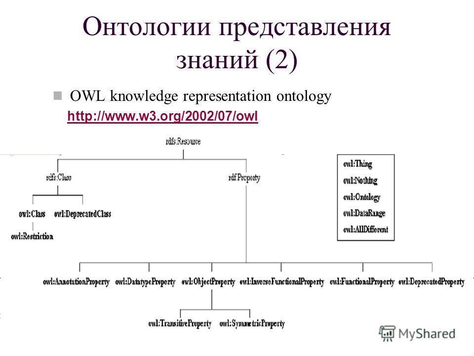 Онтологии представления знаний (2) OWL knowledge representation ontology http://www.w3.org/2002/07/owl