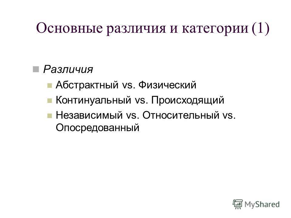 Основные различия и категории (1) Различия Абстрактный vs. Физический Континуальный vs. Происходящий Независимый vs. Относительный vs. Опосредованный