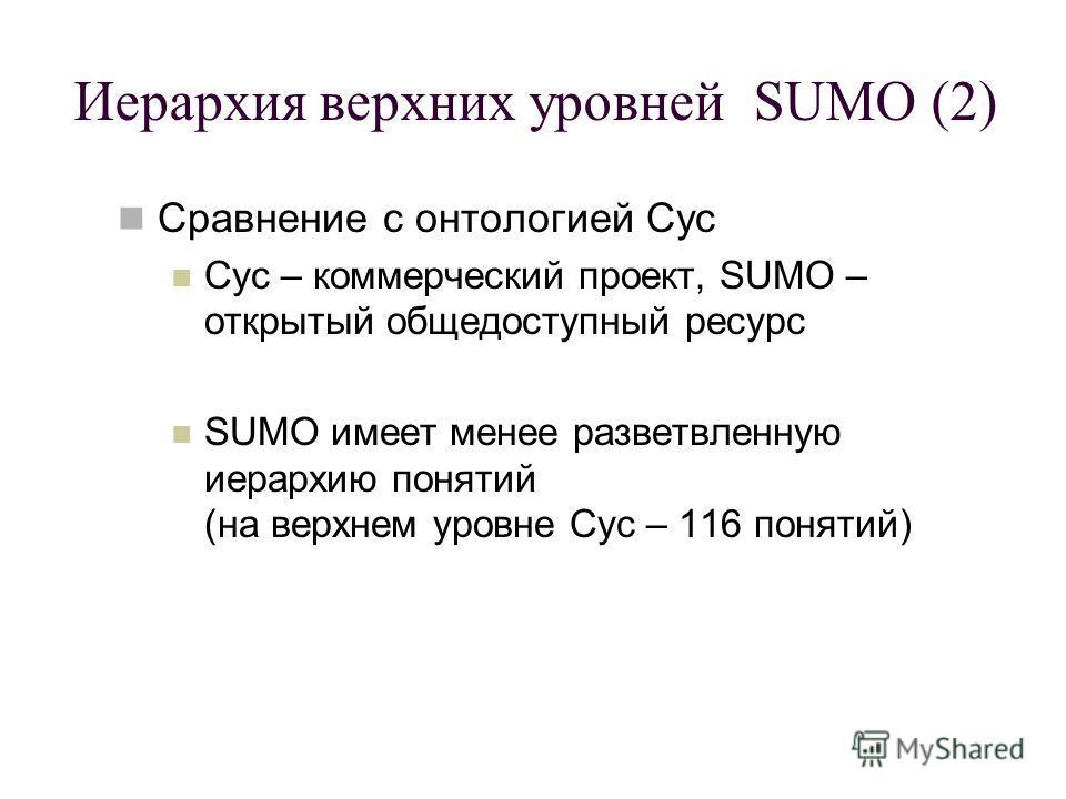Иерархия верхних уровней SUMO (2) Сравнение с онтологией Cyc Cyc – коммерческий проект, SUMO – открытый общедоступный ресурс SUMO имеет менее разветвленную иерархию понятий (на верхнем уровне Cyc – 116 понятий)