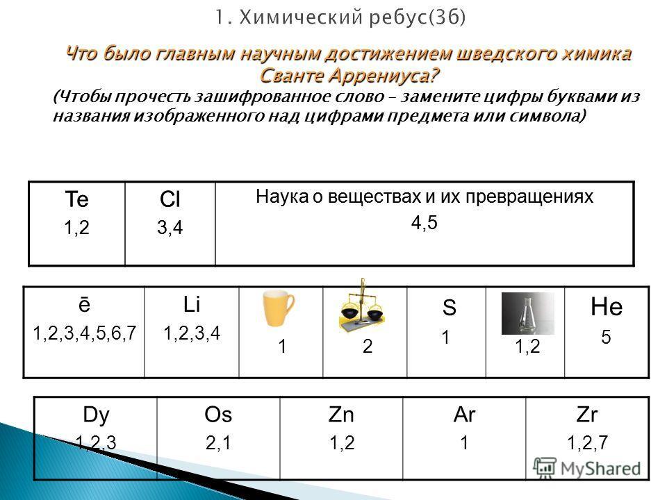 Те 1,2 Cl 3,4 Наука о веществах и их превращениях 4,5 ē 1,2,3,4,5,6,7 Li 1,2,3,4 1 2 S1 S1 1,2 He 5 Что было главным научным достижением шведского химика Сванте Аррениуса? (Чтобы прочесть зашифрованное слово – замените цифры буквами из названия изобр