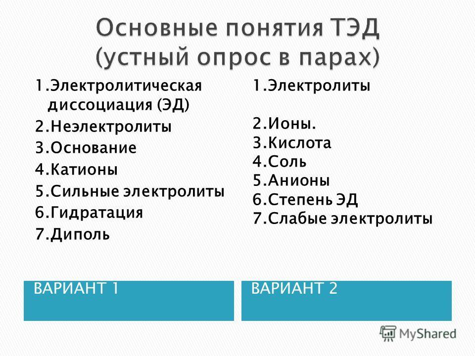 ВАРИАНТ 1ВАРИАНТ 2 1.Электролитическая диссоциация (ЭД) 2.Неэлектролиты 3.Основание 4.Катионы 5.Сильные электролиты 6.Гидратация 7.Диполь 1.Электролиты 2.Ионы. 3.Кислота 4.Соль 5.Анионы 6.Степень ЭД 7.Слабые электролиты