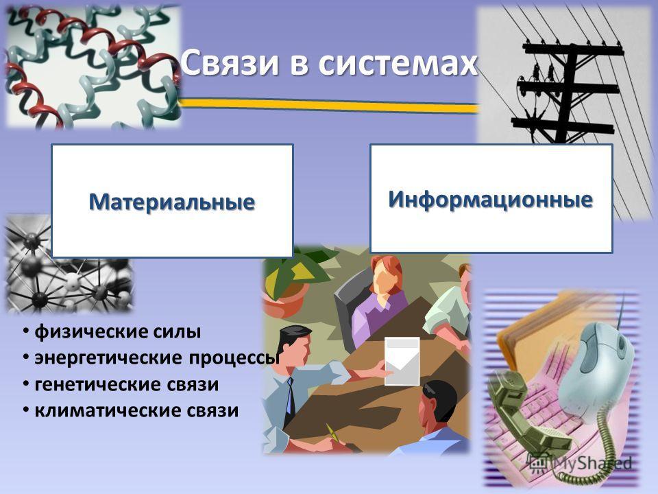 Связи в системах ИнформационныеМатериальные физические силы энергетические процессы генетические связи климатические связи