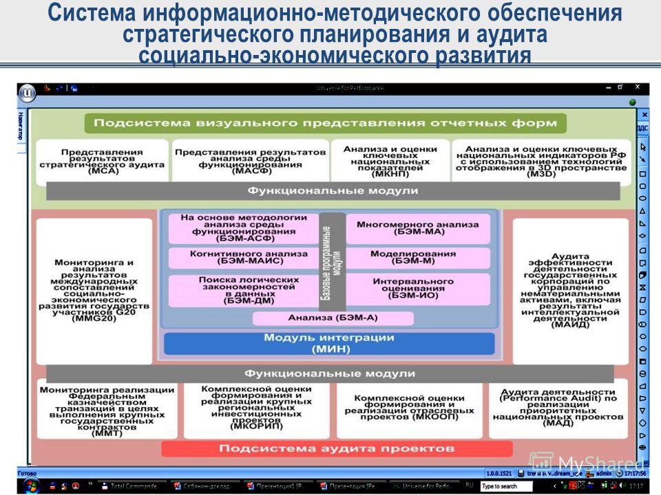 Система информационно-методического обеспечения стратегического планирования и аудита социально-экономического развития 36