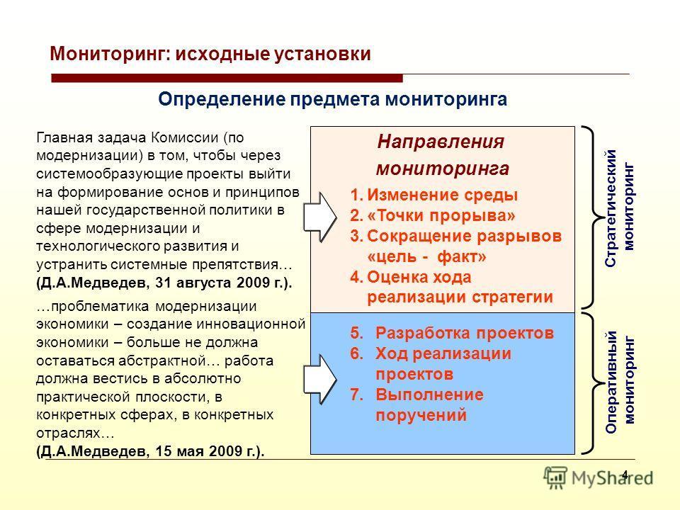 1.Функция мониторинга – упреждение (своевременный сигнал к реагированию на изменение условий и хода реализации плана) 2.Цикл мониторинга должен соответствовать скорости принятия и реализации управленческих и финансовых решений 3.Стратегический монито