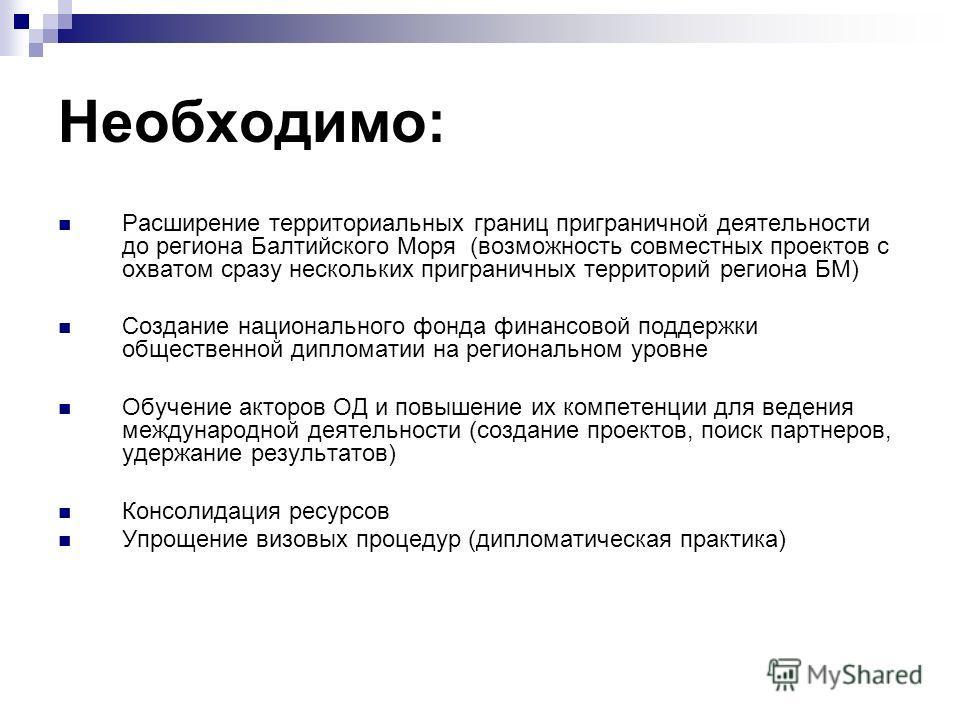 Необходимо: Расширение территориальных границ приграничной деятельности до региона Балтийского Моря (возможность совместных проектов с охватом сразу нескольких приграничных территорий региона БМ) Создание национального фонда финансовой поддержки обще