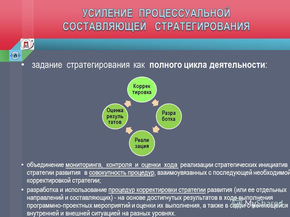 задание стратегирования как полного цикла деятельности : объединение мониторинга, контроля и оценки хода реализации стратегических инициатив стратегии развития в совокупность процедур, взаимоувязанных с последующей необходимой корректировкой стратеги