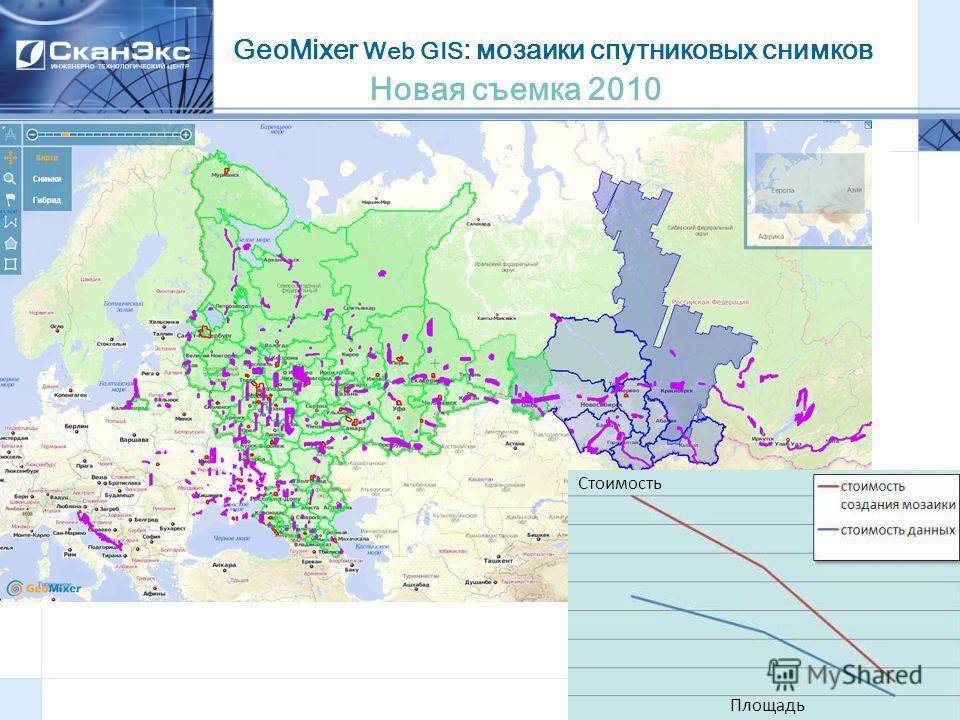 GeoMixer Web GIS : мозаики спутниковых снимков Базовоепокрытие Базовое покрытие Новая съемка 2010 Площадь Стоимость