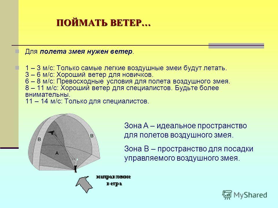 ПОЙМАТЬ ВЕТЕР… Для полета змея нужен ветер. 1 – 3 м/с: Только самые легкие воздушные змеи будут летать. 3 – 6 м/с: Хороший ветер для новичков. 6 – 8 м/с: Превосходные условия для полета воздушного змея. 8 – 11 м/с: Хороший ветер для специалистов. Буд